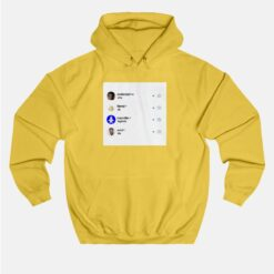 XXX Lilpeep MacMiller Avicii Why Do Legends Die Hoodie